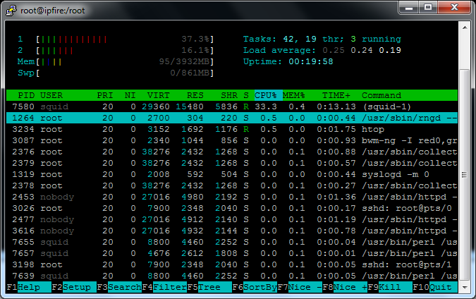 DS57U htop download